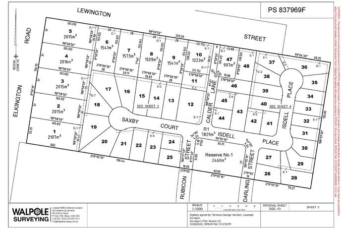 Lot 10,  Lewington Street,  Wodonga